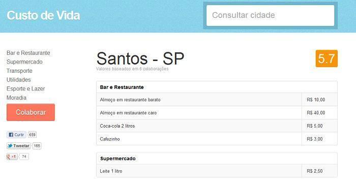 Quanto custa morar em Santos?