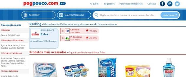 site para comparar preços