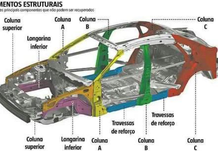 www.juicysantos.com.br - onde fazer vistoria de carro em santos