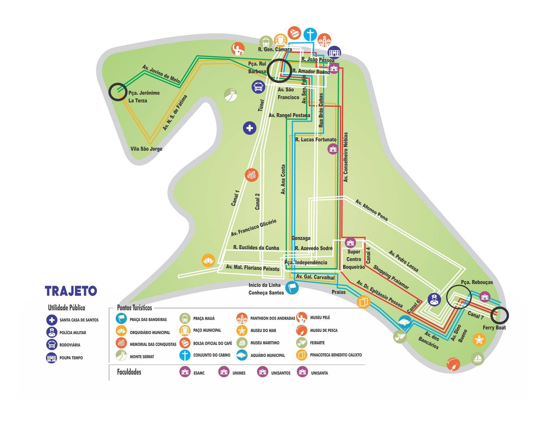 www.juicysantos.com.br - trajeto dos ônibus seletivos em santos