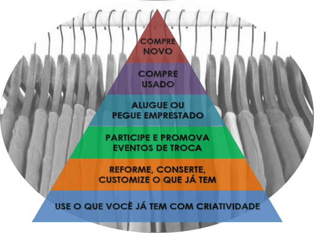 www.juicysantos.com.br - dicas juicybazar para otimizar seu armário